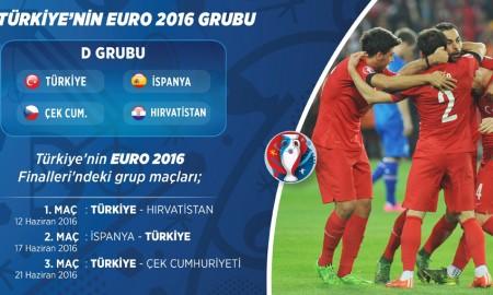 turkiye2016fiktur